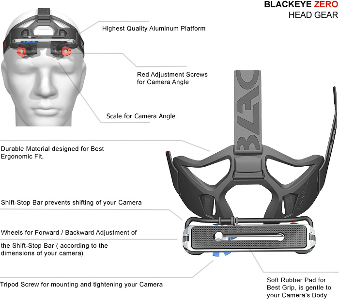 Illustration showing the technical features of the Camera Head Strap Mount